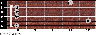 Cmin7(add6) for guitar on frets 8, 12, 8, 8, 8, 11