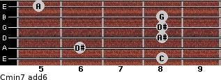Cmin7(add6) for guitar on frets 8, 6, 8, 8, 8, 5