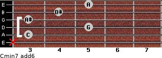 Cmin7(add6) for guitar on frets x, 3, 5, 3, 4, 5