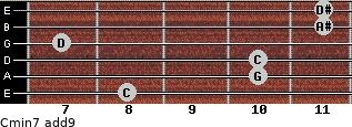 Cmin7(add9) for guitar on frets 8, 10, 10, 7, 11, 11