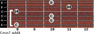 Cmin7(add9) for guitar on frets 8, 10, 10, 8, 11, 10