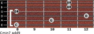 Cmin7(add9) for guitar on frets 8, 10, 12, 8, 11, 11