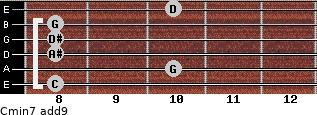 Cmin7(add9) for guitar on frets 8, 10, 8, 8, 8, 10
