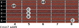 Cmin7(add9) for guitar on frets 8, 5, 5, 5, 4, 6