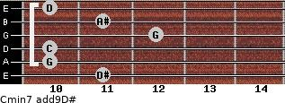 Cmin7(add9)\D# for guitar on frets 11, 10, 10, 12, 11, 10