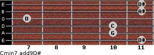 Cmin7(add9)\D# for guitar on frets 11, 10, 10, 7, 11, 11