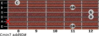 Cmin7(add9)\D# for guitar on frets 11, x, 12, 12, 11, 8