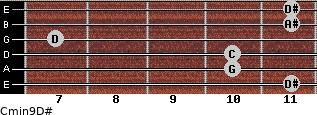 Cmin9\D# for guitar on frets 11, 10, 10, 7, 11, 11