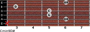 Cmin9\D# for guitar on frets x, 6, 5, 5, 3, 6