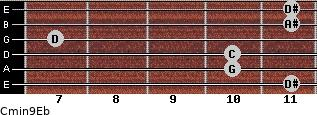 Cmin9\Eb for guitar on frets 11, 10, 10, 7, 11, 11