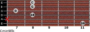 Cmin9\Eb for guitar on frets 11, x, 8, 7, 8, 8