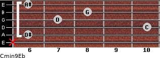 Cmin9\Eb for guitar on frets x, 6, 10, 7, 8, 6