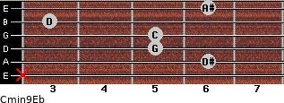 Cmin9\Eb for guitar on frets x, 6, 5, 5, 3, 6