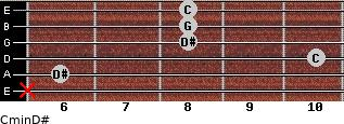 Cmin\D# for guitar on frets x, 6, 10, 8, 8, 8