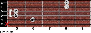 Cmin\D# for guitar on frets x, 6, 5, 5, 8, 8