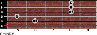 Cmin\D# for guitar on frets x, 6, 5, 8, 8, 8