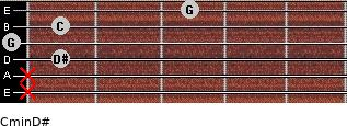 Cmin\D# for guitar on frets x, x, 1, 0, 1, 3