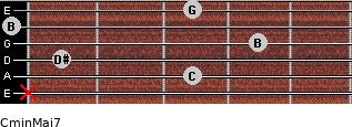 Cmin(Maj7) for guitar on frets x, 3, 1, 4, 0, 3