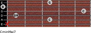 Cmin(Maj7) for guitar on frets x, 3, 1, 5, 0, 3