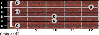 Cmin(add7) for guitar on frets 8, 10, 10, 8, 12, 8