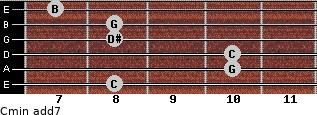 Cmin(add7) for guitar on frets 8, 10, 10, 8, 8, 7
