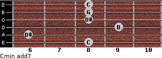 Cmin(add7) for guitar on frets 8, 6, 9, 8, 8, 8