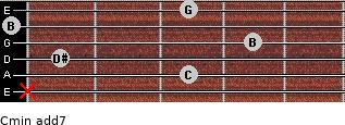 Cmin(add7) for guitar on frets x, 3, 1, 4, 0, 3