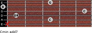 Cmin(add7) for guitar on frets x, 3, 1, 5, 0, 3