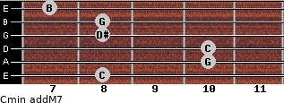 Cmin(addM7) for guitar on frets 8, 10, 10, 8, 8, 7