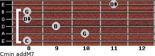Cmin(addM7) for guitar on frets 8, 10, 9, 8, 8, 11