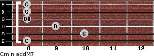 Cmin(addM7) for guitar on frets 8, 10, 9, 8, 8, 8