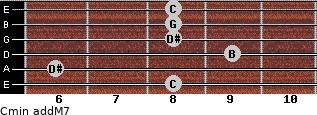 Cmin(addM7) for guitar on frets 8, 6, 9, 8, 8, 8