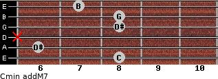 Cmin(addM7) for guitar on frets 8, 6, x, 8, 8, 7