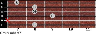 Cmin(addM7) for guitar on frets 8, x, 9, 8, 8, 7
