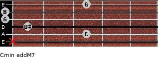 Cmin(addM7) for guitar on frets x, 3, 1, 0, 0, 3