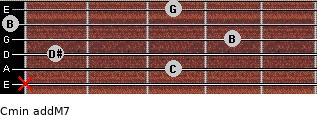 Cmin(addM7) for guitar on frets x, 3, 1, 4, 0, 3