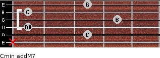 Cmin(addM7) for guitar on frets x, 3, 1, 4, 1, 3