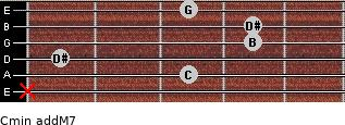 Cmin(addM7) for guitar on frets x, 3, 1, 4, 4, 3