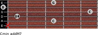 Cmin(addM7) for guitar on frets x, 3, 1, 5, 0, 3