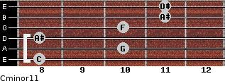 Cminor11 for guitar on frets 8, 10, 8, 10, 11, 11