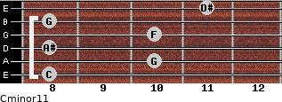 Cminor11 for guitar on frets 8, 10, 8, 10, 8, 11