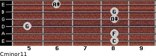Cminor11 for guitar on frets 8, 8, 5, 8, 8, 6