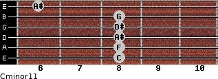 Cminor11 for guitar on frets 8, 8, 8, 8, 8, 6