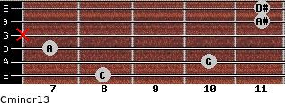 Cminor13 for guitar on frets 8, 10, 7, x, 11, 11