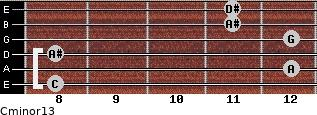 Cminor13 for guitar on frets 8, 12, 8, 12, 11, 11