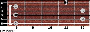 Cminor13 for guitar on frets 8, 12, 8, 12, 8, 11