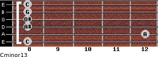 Cminor13 for guitar on frets 8, 12, 8, 8, 8, 8