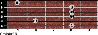 Cminor13 for guitar on frets 8, 6, 8, 8, 8, 5