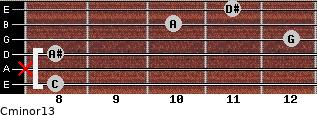 Cminor13 for guitar on frets 8, x, 8, 12, 10, 11