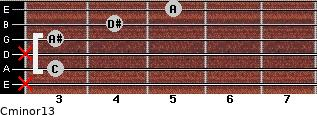 Cminor13 for guitar on frets x, 3, x, 3, 4, 5